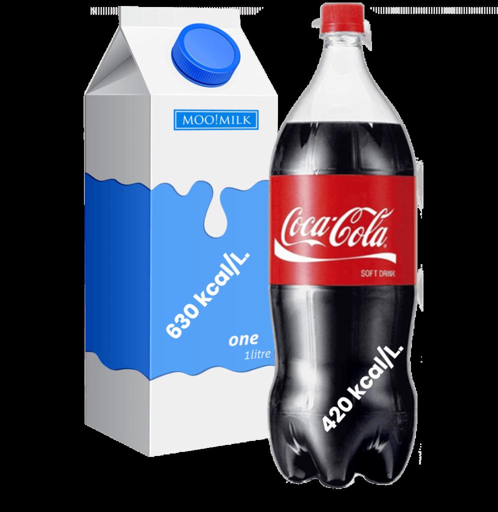 comparatie calorii lapte vs coca cola